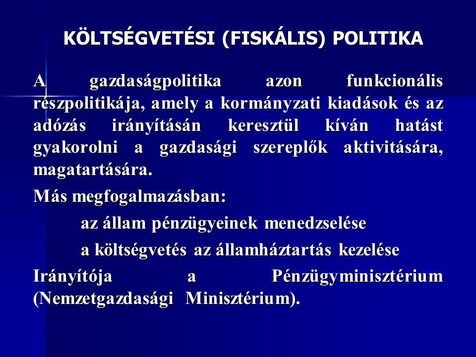 KÖLTSÉGVETÉSI (FISKÁLIS) POLITIKA