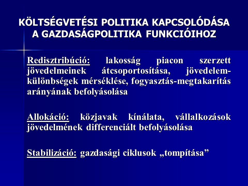 KÖLTSÉGVETÉSI POLITIKA KAPCSOLÓDÁSA A GAZDASÁGPOLITIKA FUNKCIÓIHOZ
