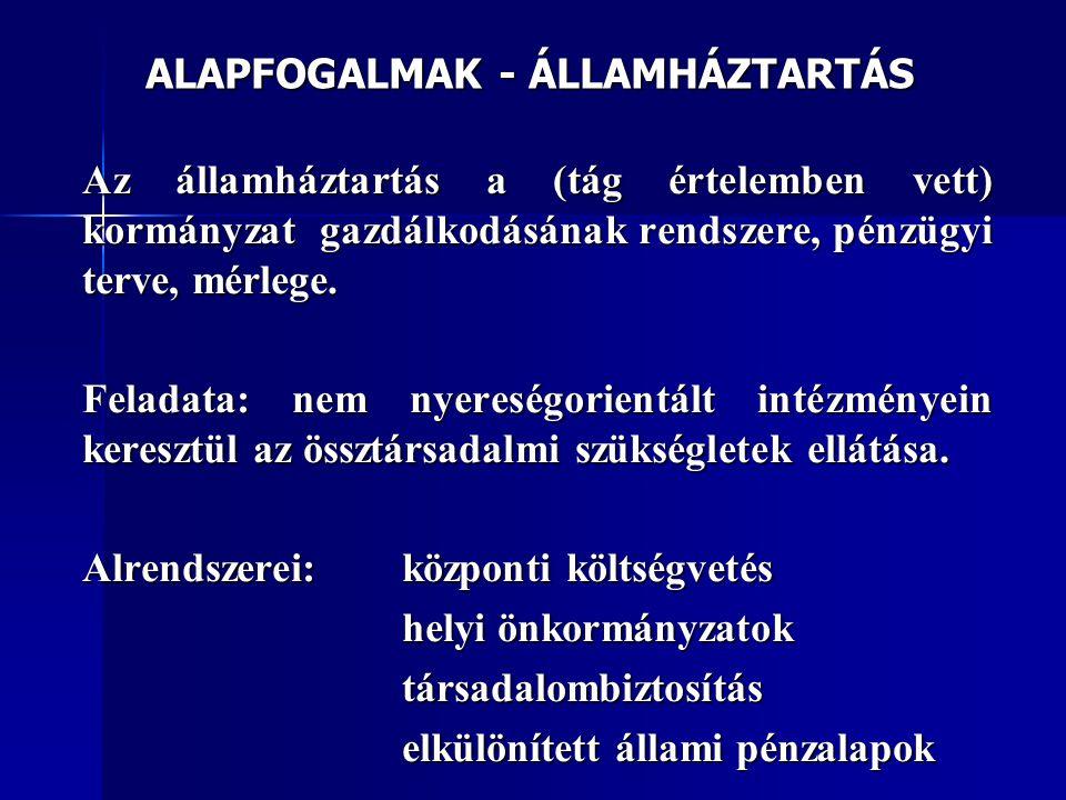 ALAPFOGALMAK - ÁLLAMHÁZTARTÁS