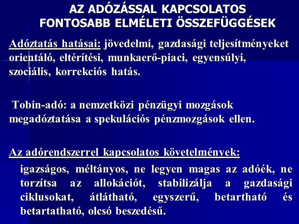 AZ ADÓZÁSSAL KAPCSOLATOS FONTOSABB ELMÉLETI ÖSSZEFÜGGÉSEK
