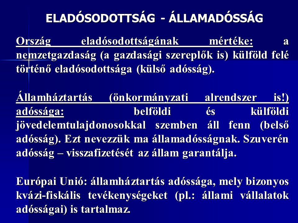 ELADÓSODOTTSÁG - ÁLLAMADÓSSÁG