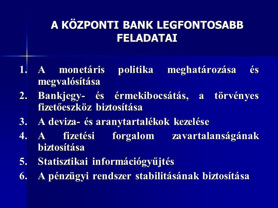 A KÖZPONTI BANK LEGFONTOSABB FELADATAI