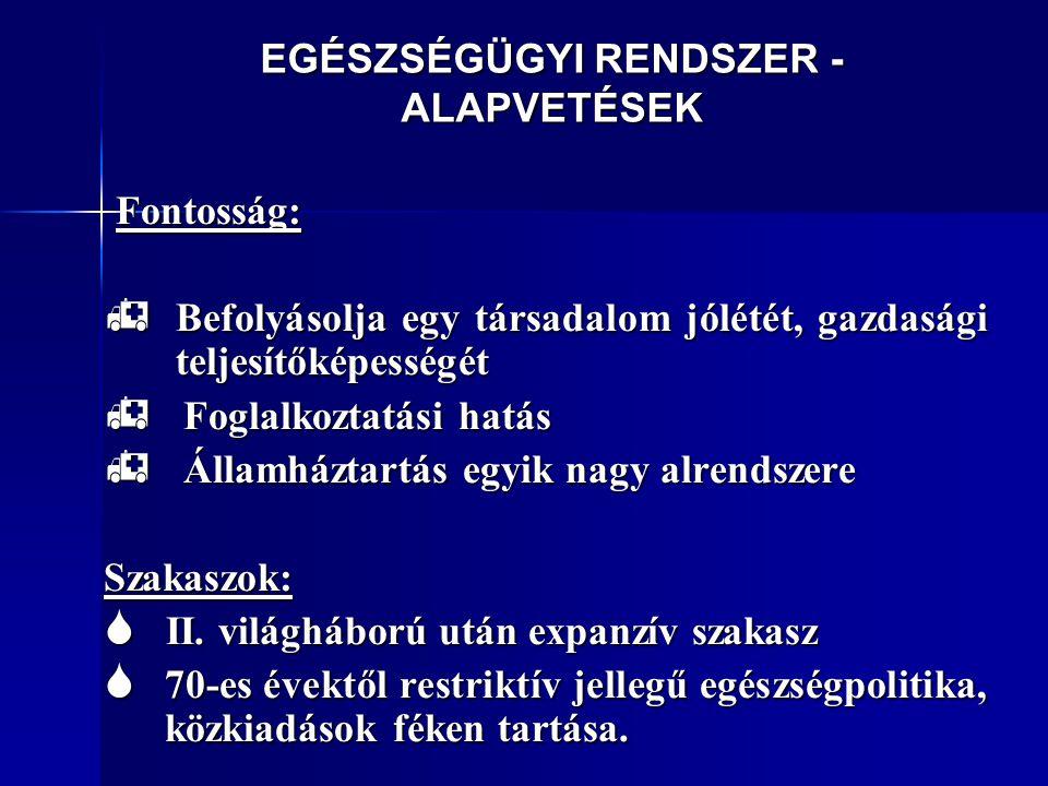 EGÉSZSÉGÜGYI RENDSZER - ALAPVETÉSEK