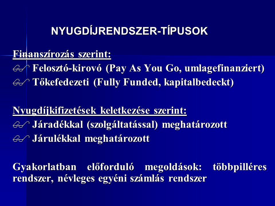 NYUGDÍJRENDSZER-TÍPUSOK