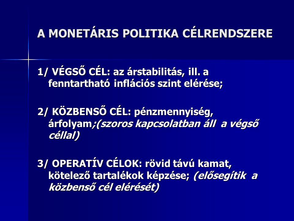 A MONETÁRIS POLITIKA CÉLRENDSZERE