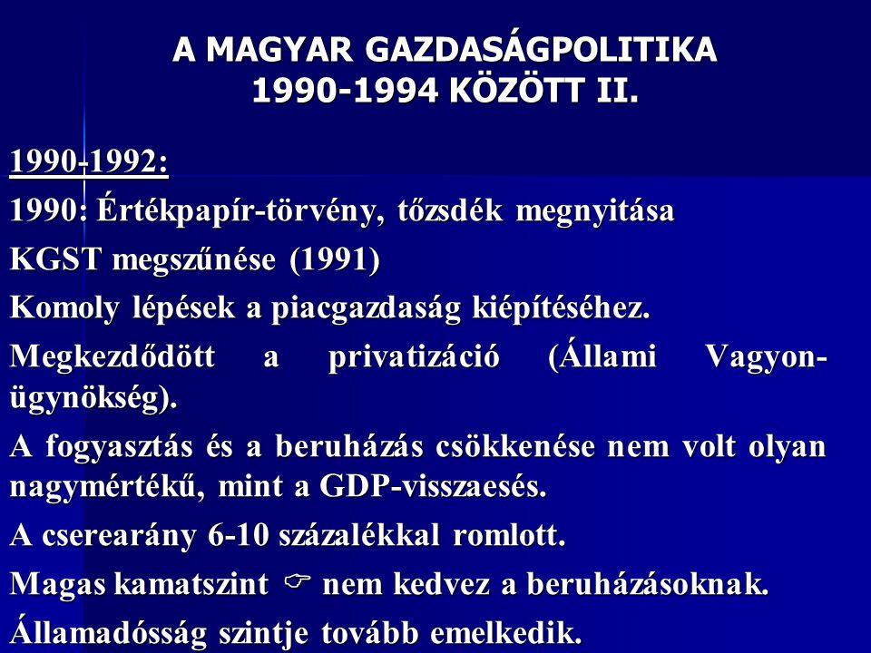 A MAGYAR GAZDASÁGPOLITIKA 1990-1994 KÖZÖTT II.