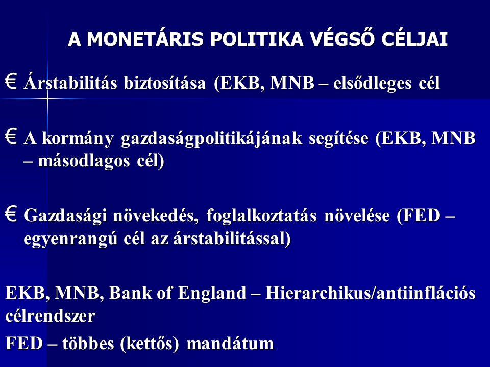 A MONETÁRIS POLITIKA VÉGSŐ CÉLJAI
