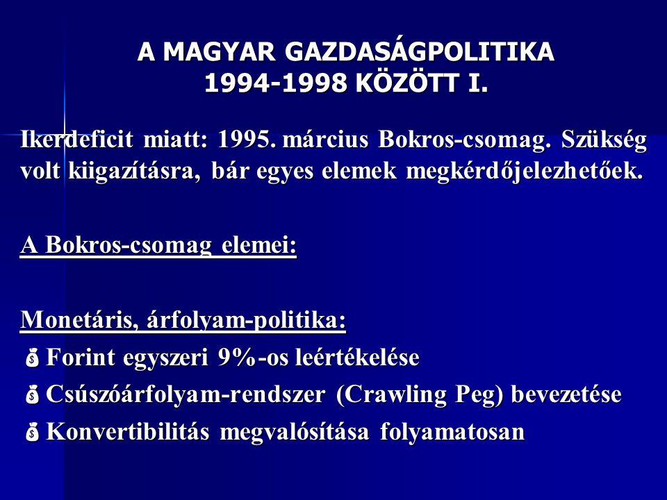 A MAGYAR GAZDASÁGPOLITIKA 1994-1998 KÖZÖTT I.