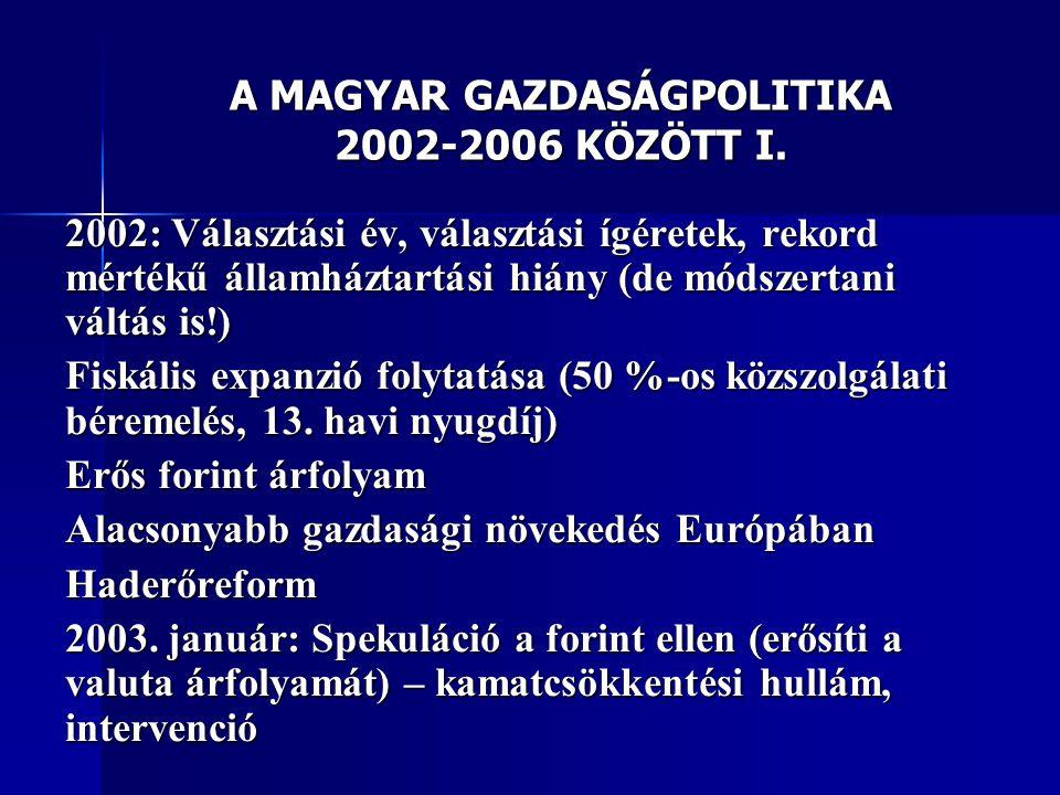 A MAGYAR GAZDASÁGPOLITIKA 2002-2006 KÖZÖTT I.