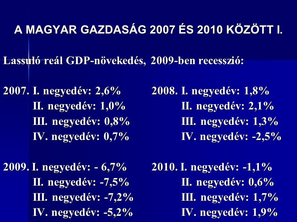 A MAGYAR GAZDASÁG 2007 ÉS 2010 KÖZÖTT I.