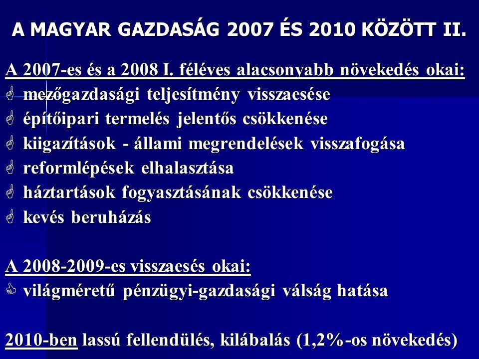A MAGYAR GAZDASÁG 2007 ÉS 2010 KÖZÖTT II.