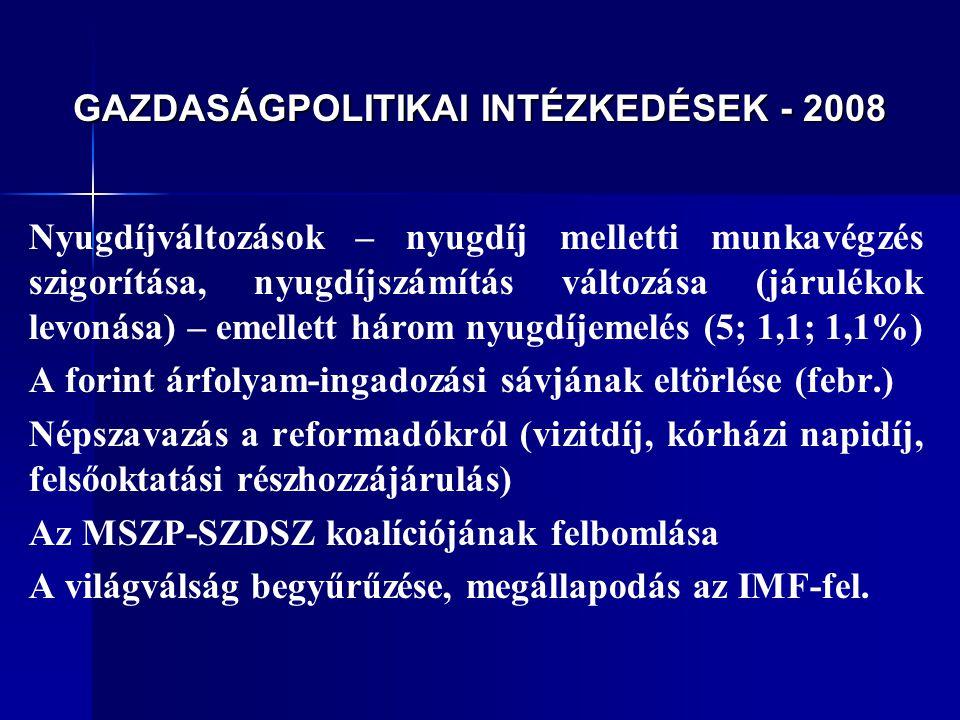 GAZDASÁGPOLITIKAI INTÉZKEDÉSEK - 2008