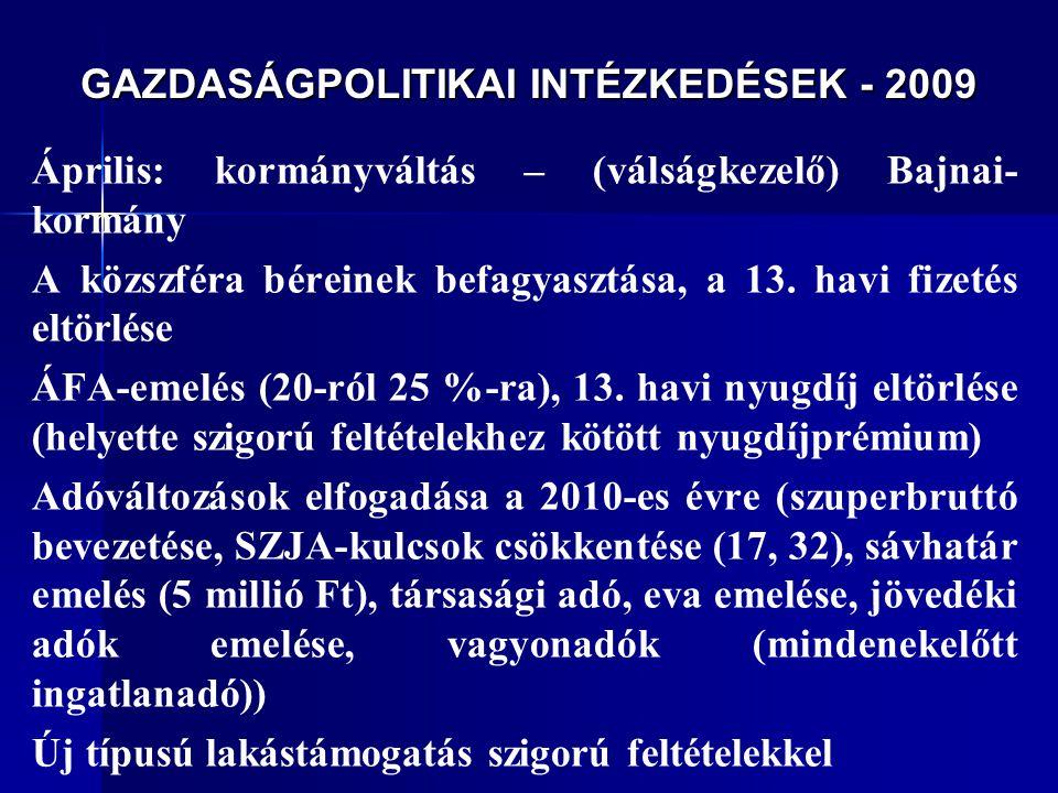 GAZDASÁGPOLITIKAI INTÉZKEDÉSEK - 2009