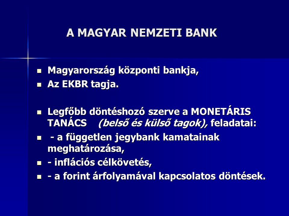 A MAGYAR NEMZETI BANK Magyarország központi bankja, Az EKBR tagja.