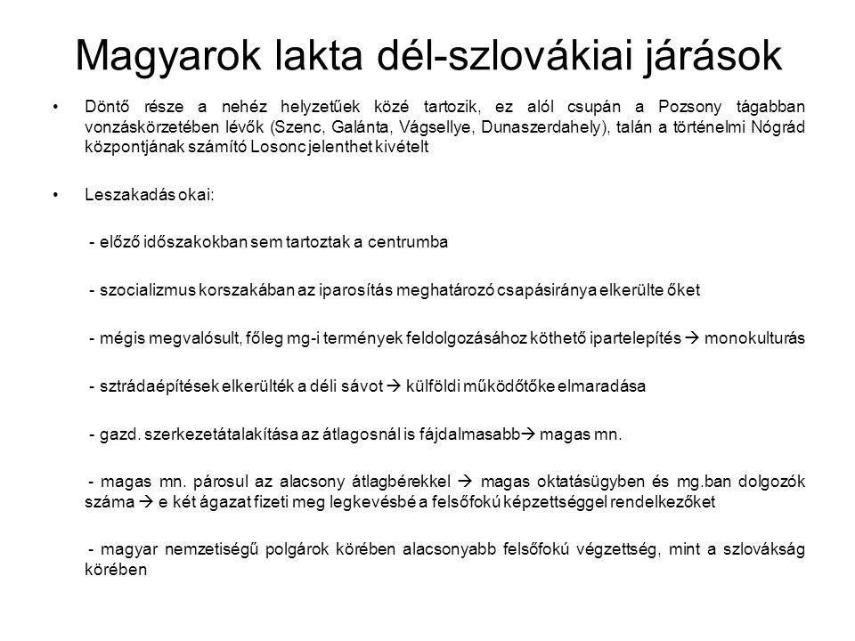 Magyarok lakta dél-szlovákiai járások