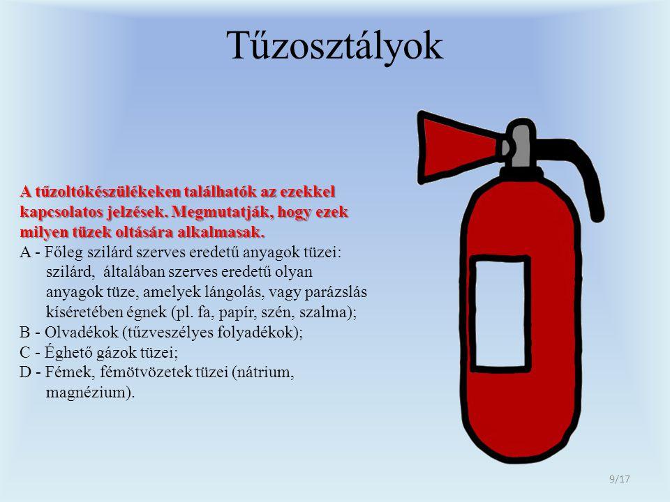 Tűzosztályok A tűzoltókészülékeken találhatók az ezekkel kapcsolatos jelzések. Megmutatják, hogy ezek milyen tüzek oltására alkalmasak.