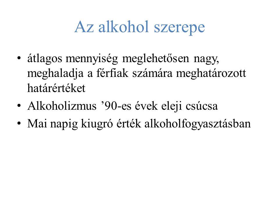 Az alkohol szerepe átlagos mennyiség meglehetősen nagy, meghaladja a férfiak számára meghatározott határértéket.