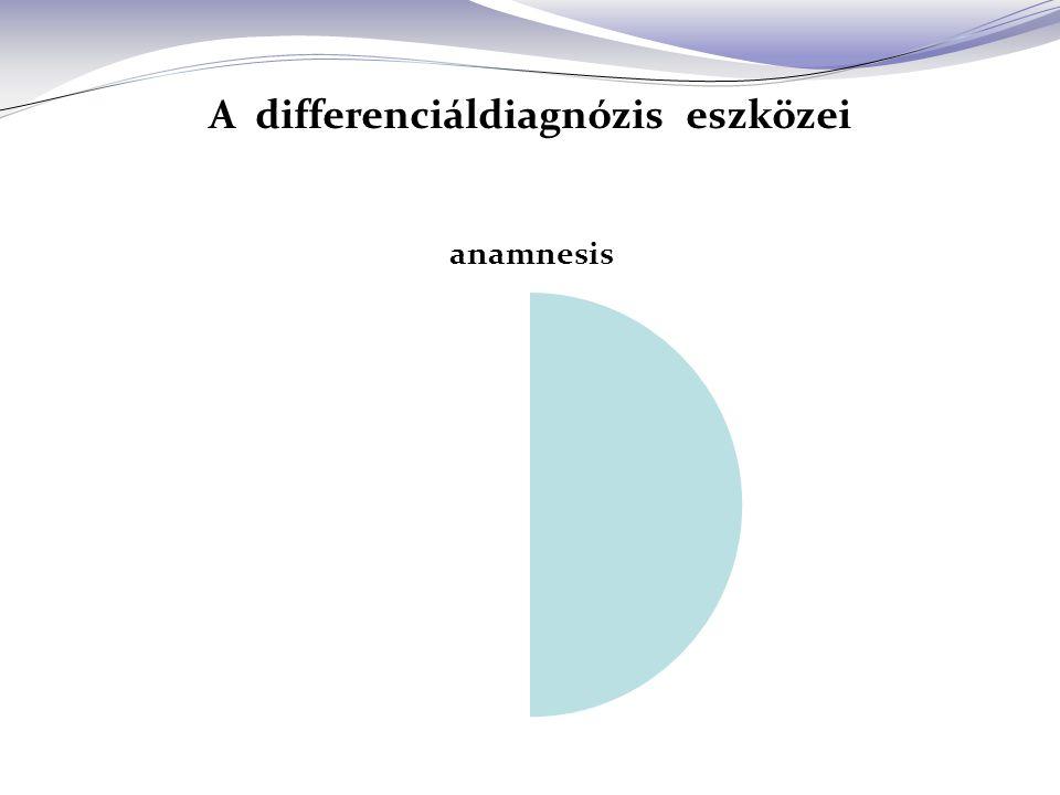 A differenciáldiagnózis eszközei