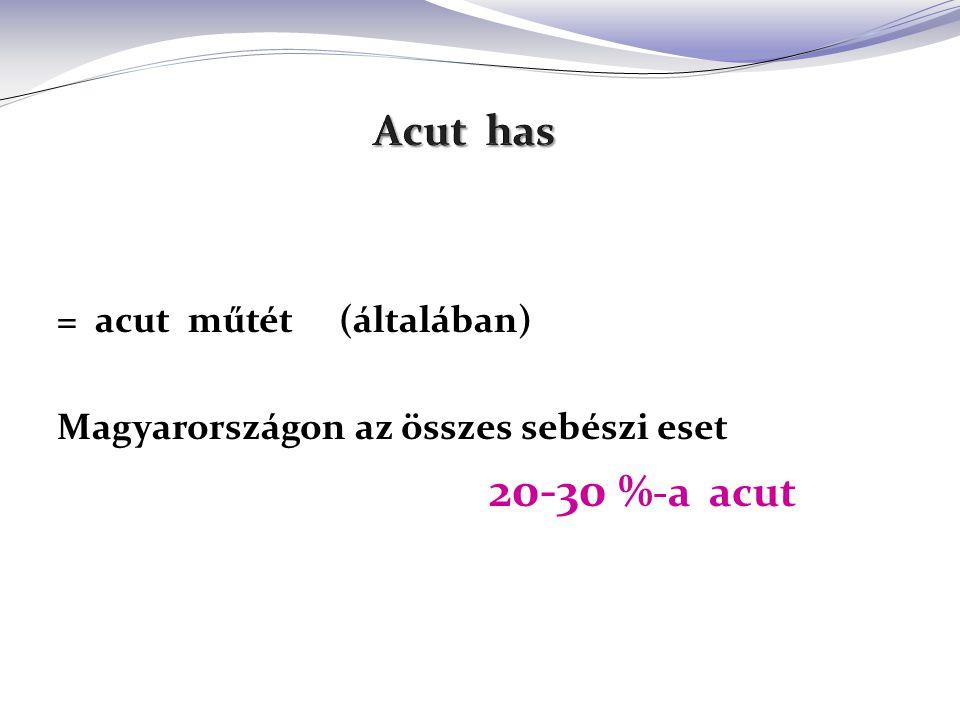 Acut has = acut műtét (általában)