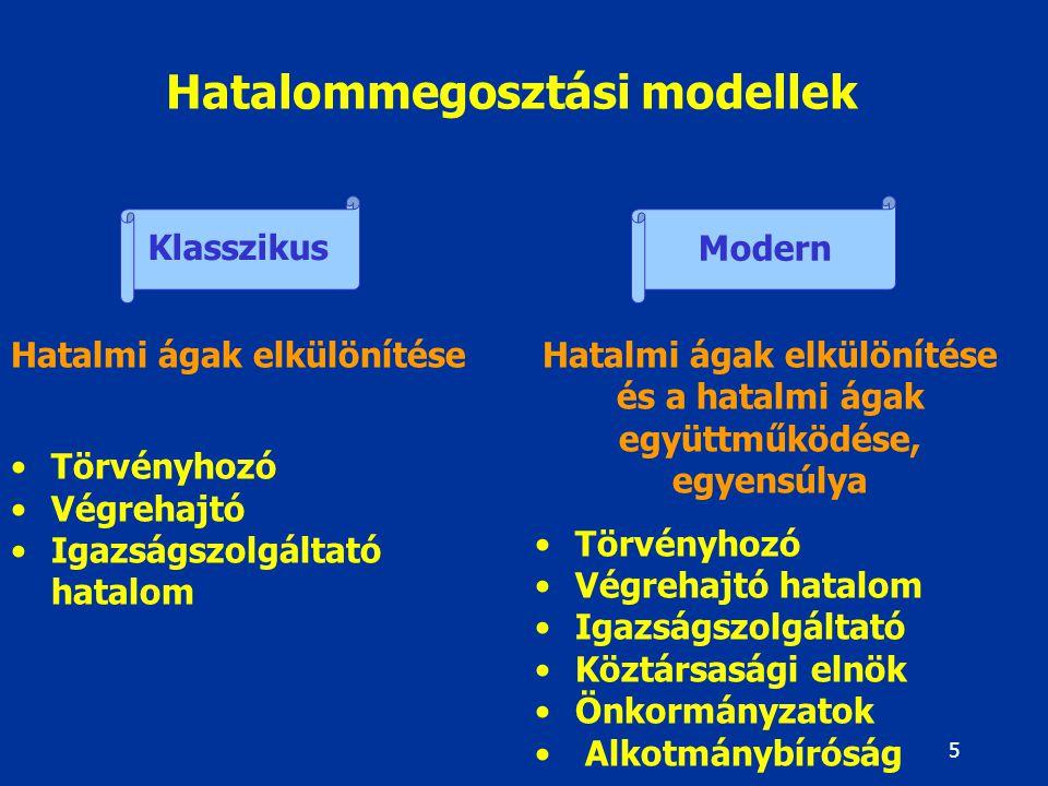 Hatalommegosztási modellek