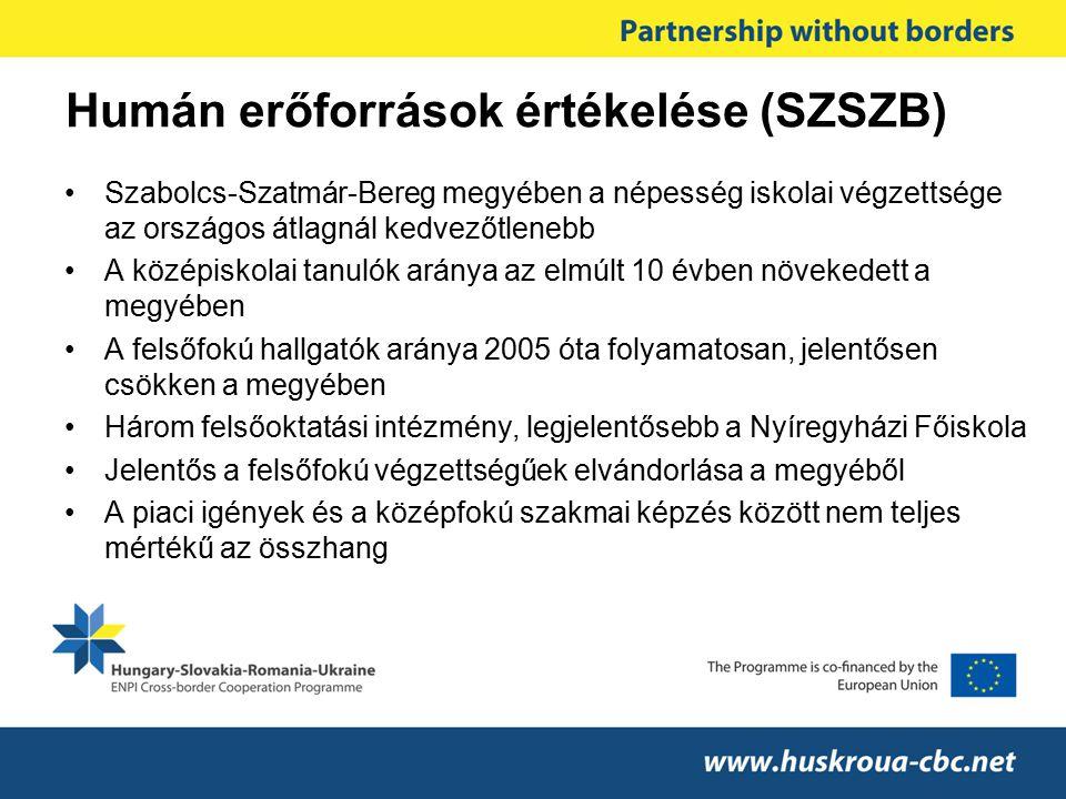 Humán erőforrások értékelése (SZSZB)