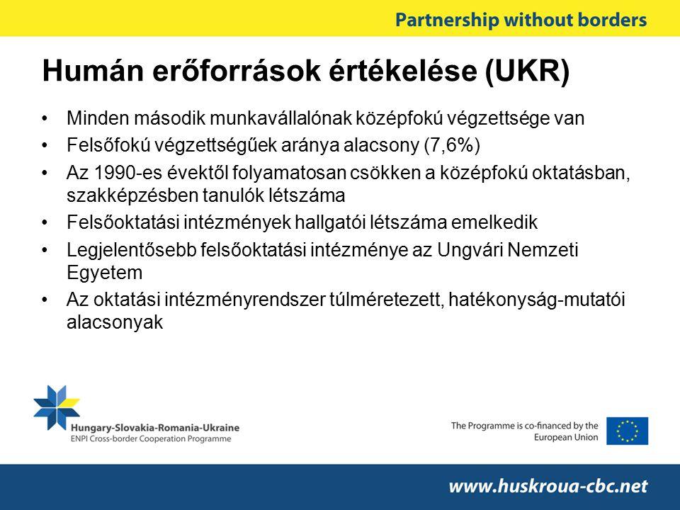 Humán erőforrások értékelése (UKR)