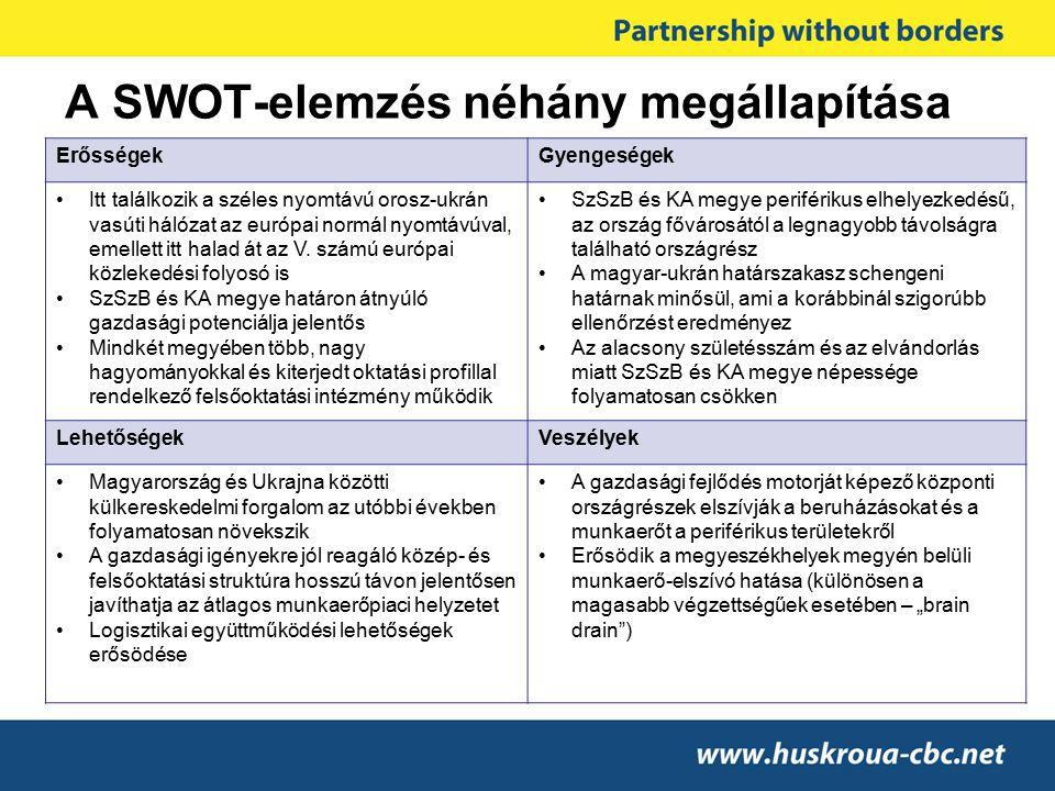 A SWOT-elemzés néhány megállapítása