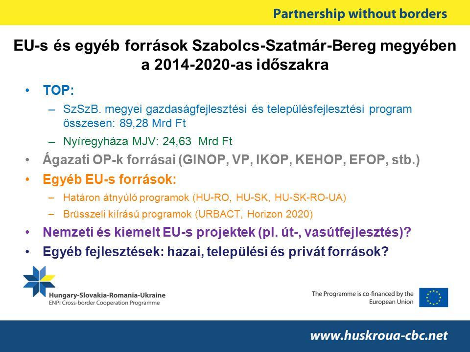 EU-s és egyéb források Szabolcs-Szatmár-Bereg megyében a 2014-2020-as időszakra