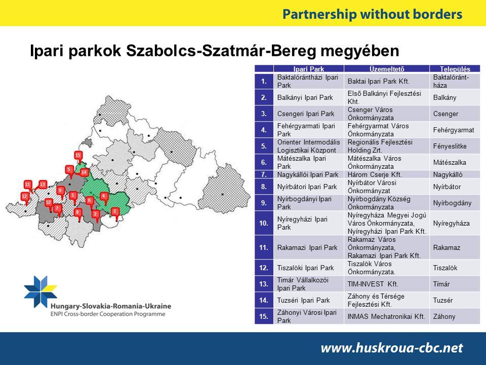 Ipari parkok Szabolcs-Szatmár-Bereg megyében