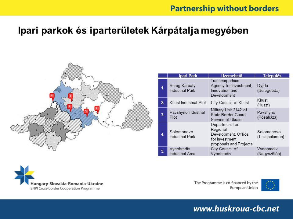 Ipari parkok és iparterületek Kárpátalja megyében