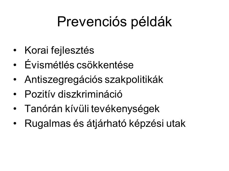 Prevenciós példák Korai fejlesztés Évismétlés csökkentése