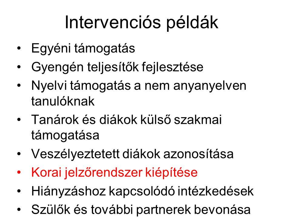 Intervenciós példák Egyéni támogatás Gyengén teljesítők fejlesztése