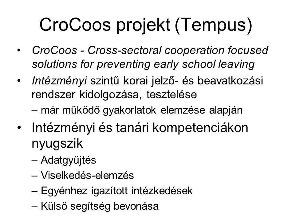 CroCoos projekt (Tempus)