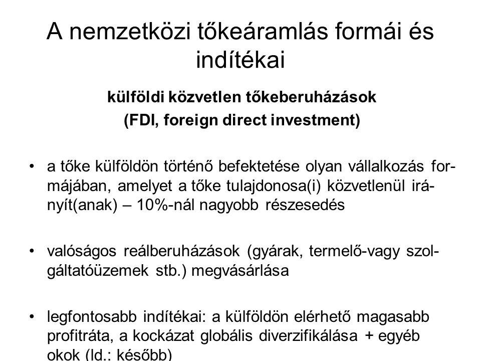A nemzetközi tőkeáramlás formái és indítékai
