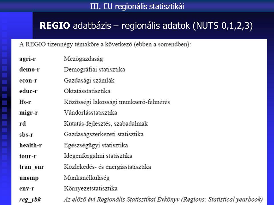 REGIO adatbázis – regionális adatok (NUTS 0,1,2,3)