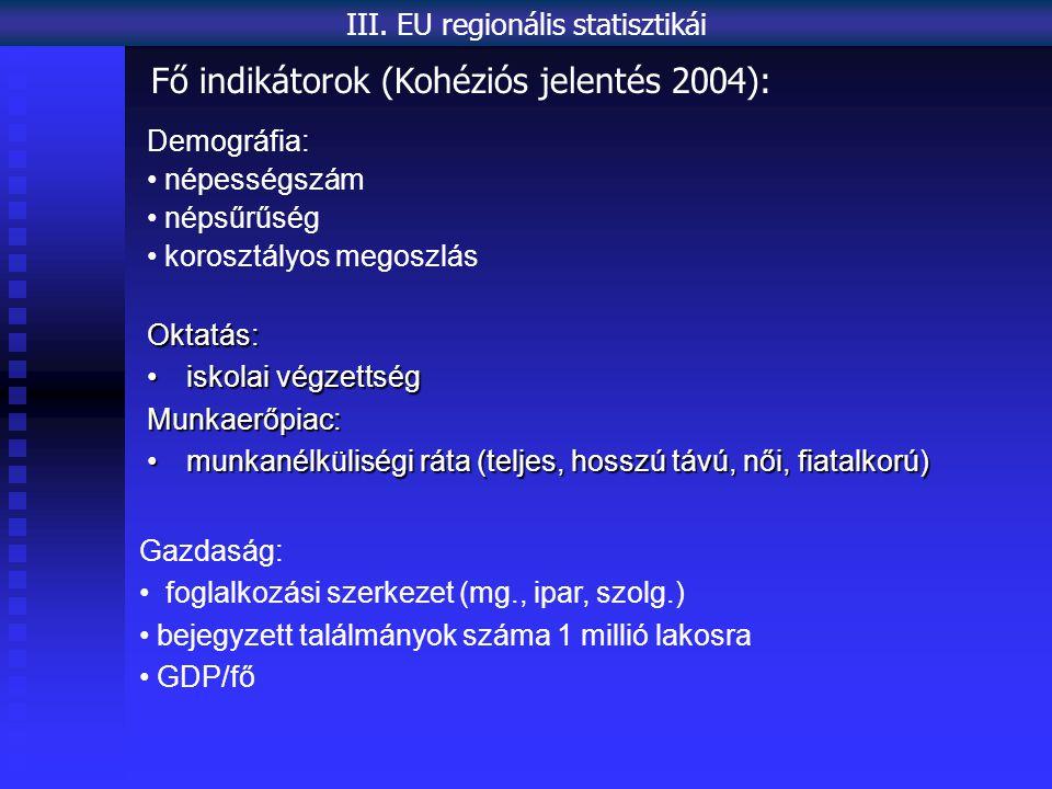 III. EU regionális statisztikái