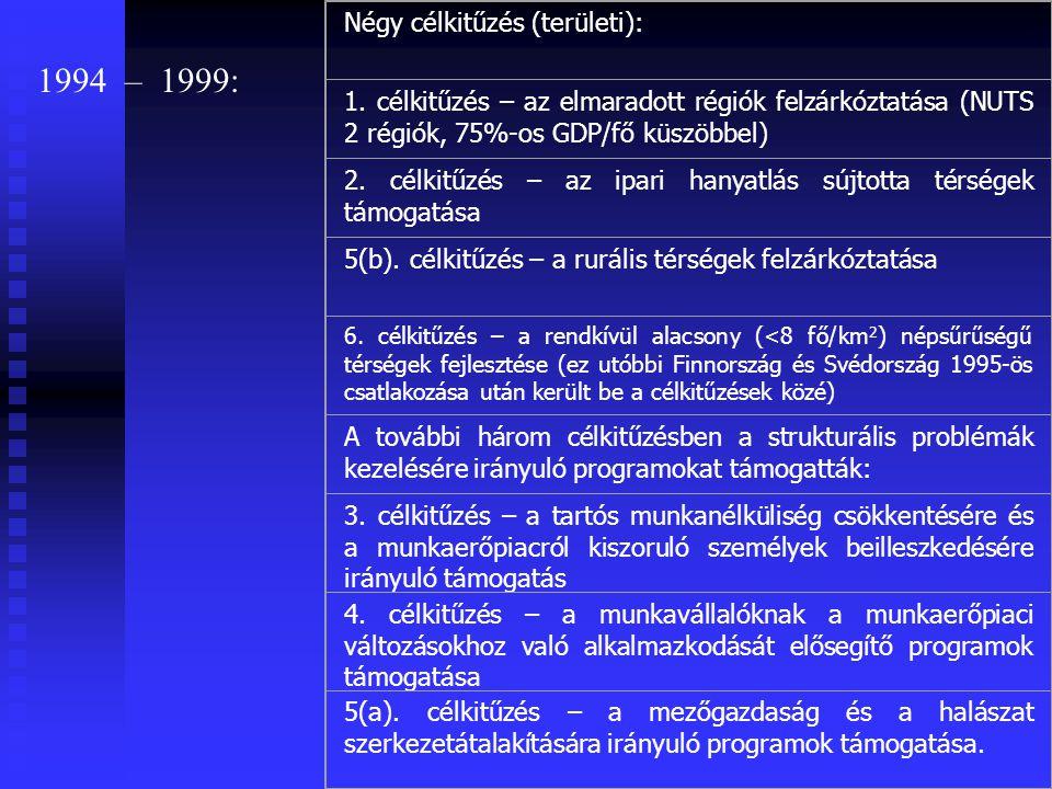 1994 – 1999: Négy célkitűzés (területi):