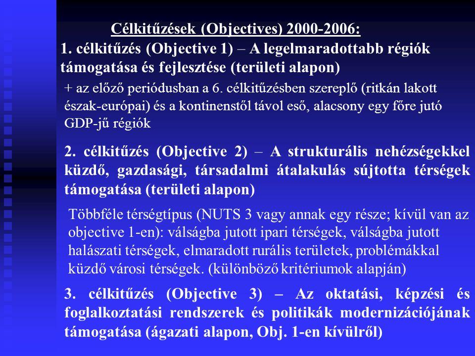 Célkitűzések (Objectives) 2000-2006: