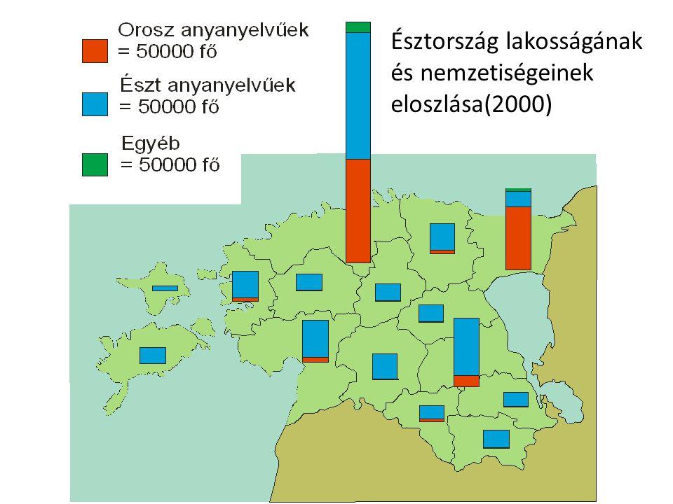 Észtország lakosságának és nemzetiségeinek eloszlása(2000)