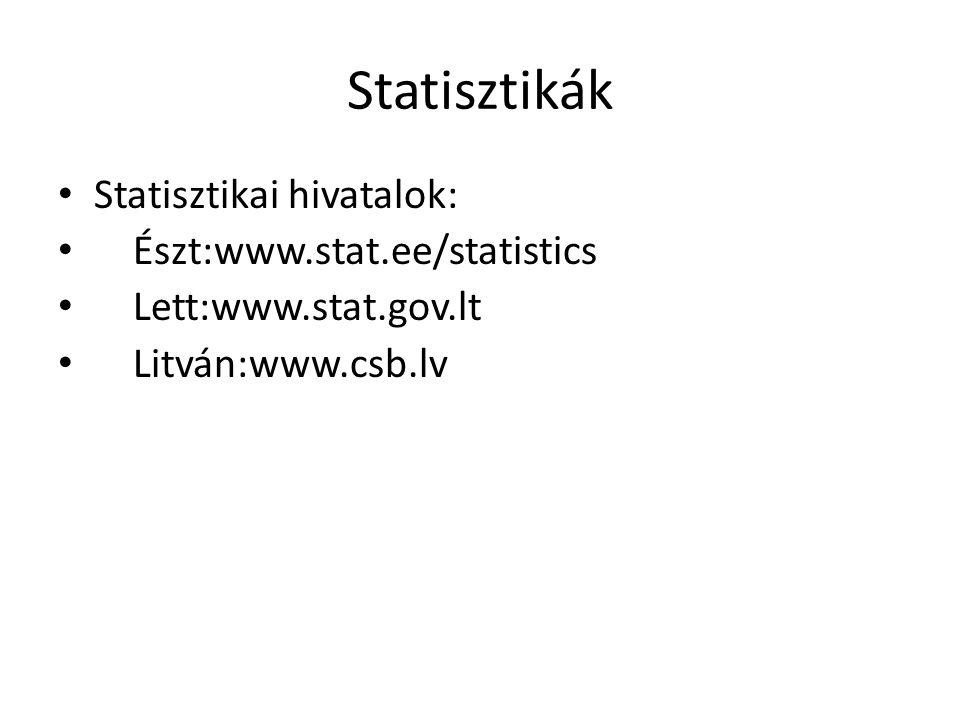 Statisztikák Statisztikai hivatalok: Észt:www.stat.ee/statistics