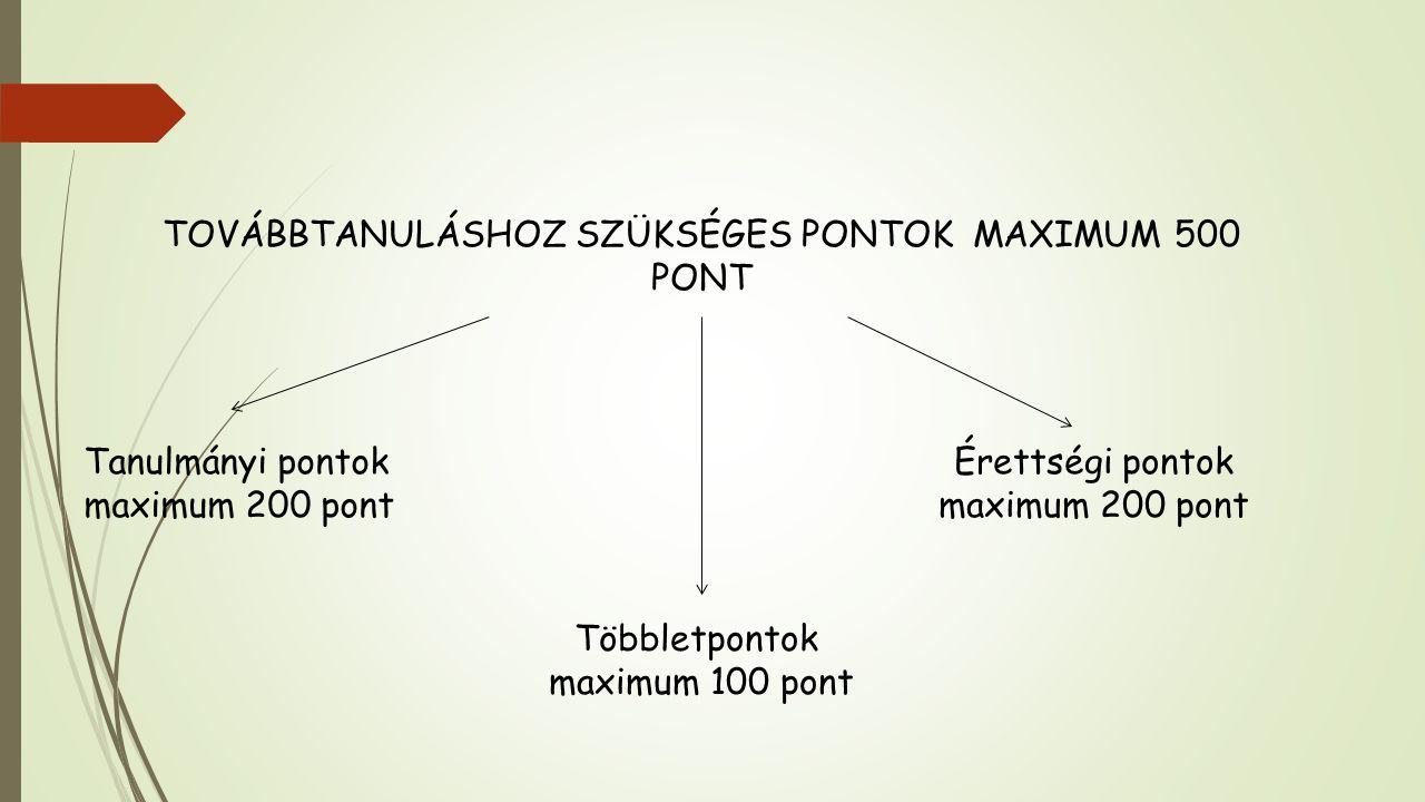 TOVÁBBTANULÁSHOZ SZÜKSÉGES PONTOK MAXIMUM 500 PONT