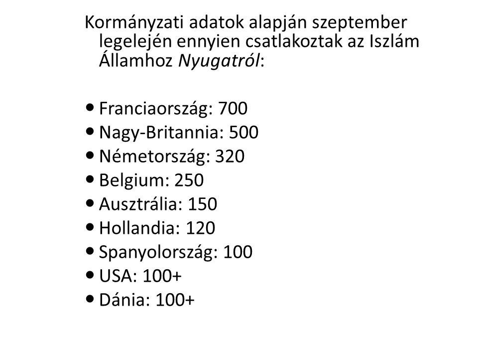 Kormányzati adatok alapján szeptember legelején ennyien csatlakoztak az Iszlám Államhoz Nyugatról: