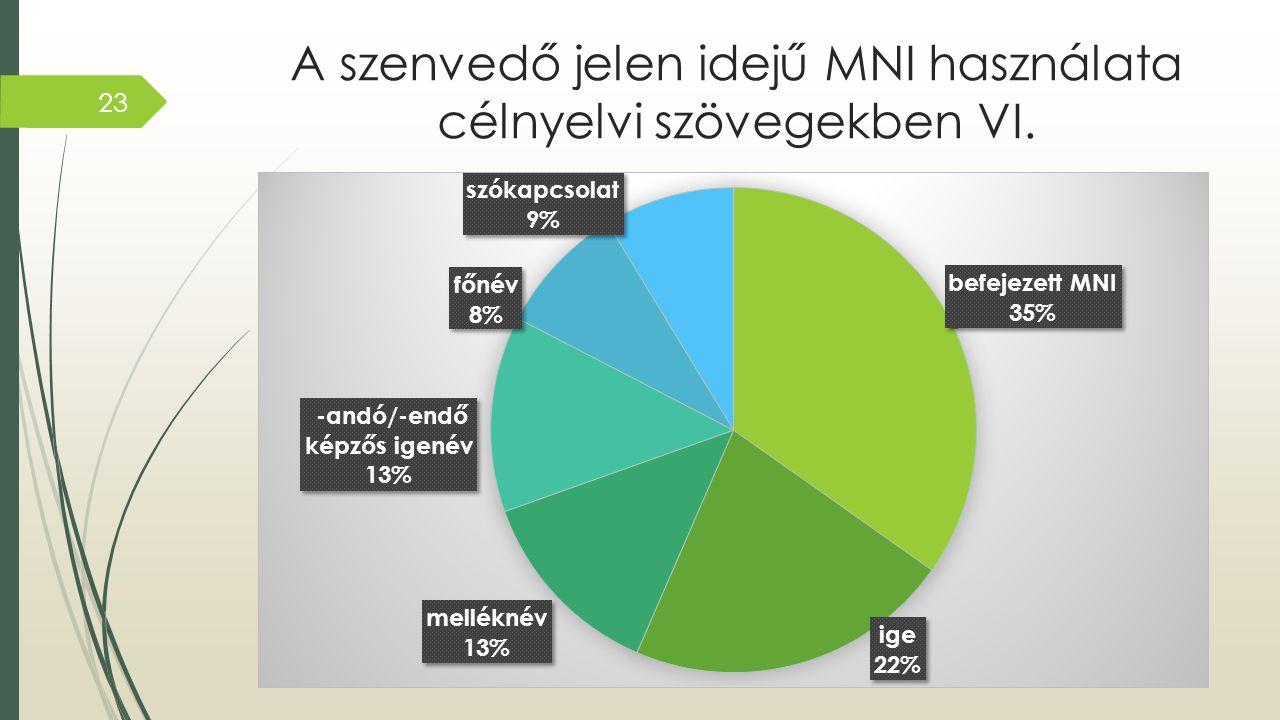 A szenvedő jelen idejű MNI használata célnyelvi szövegekben VI.