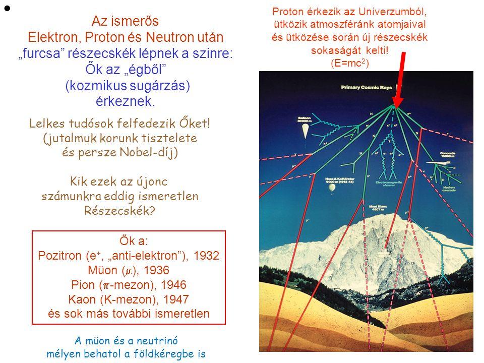  Az ismerős Elektron, Proton és Neutron után