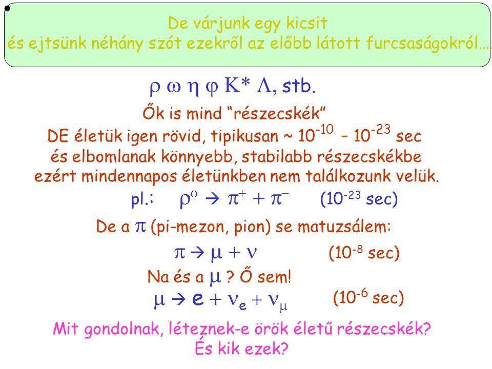 r w h j K* L, stb. p  m + n (10-8 sec) m  e + ne + nm 