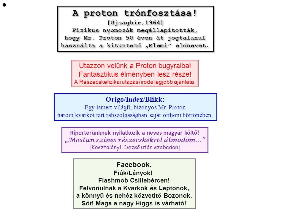  A proton trónfosztása! Utazzon velünk a Proton bugyraiba!
