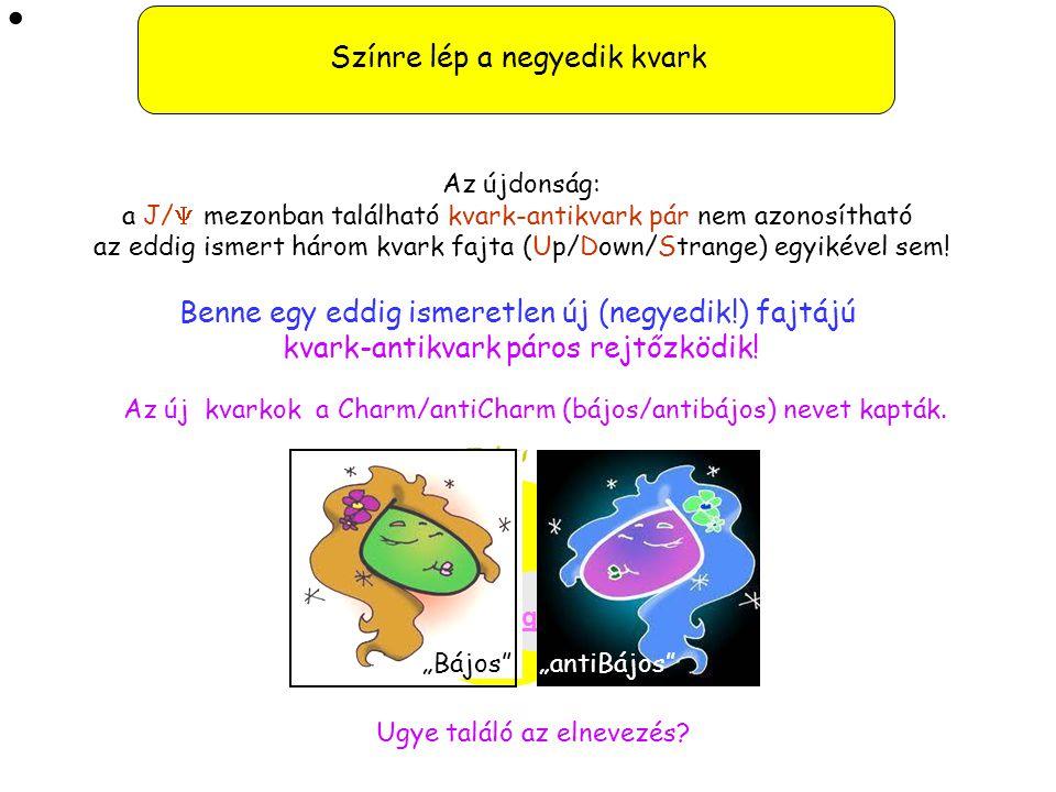  J/ Színre lép a negyedik kvark