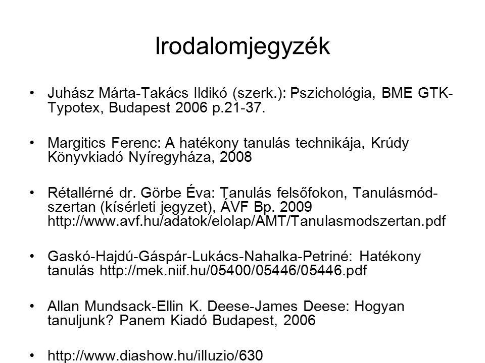 Irodalomjegyzék Juhász Márta-Takács Ildikó (szerk.): Pszichológia, BME GTK-Typotex, Budapest 2006 p.21-37.