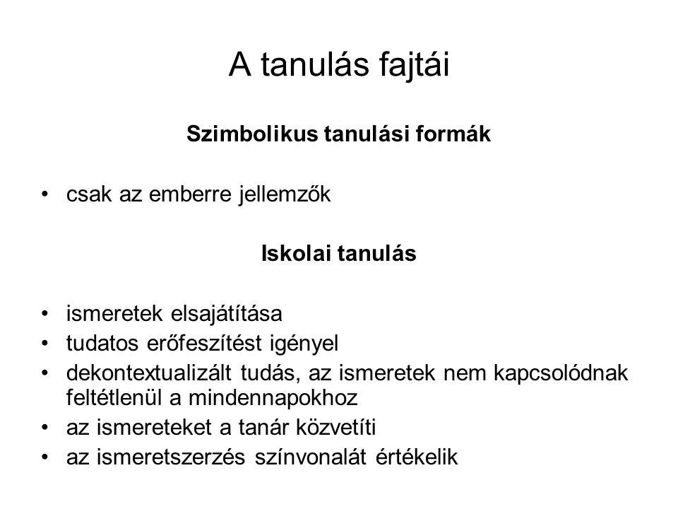 Szimbolikus tanulási formák