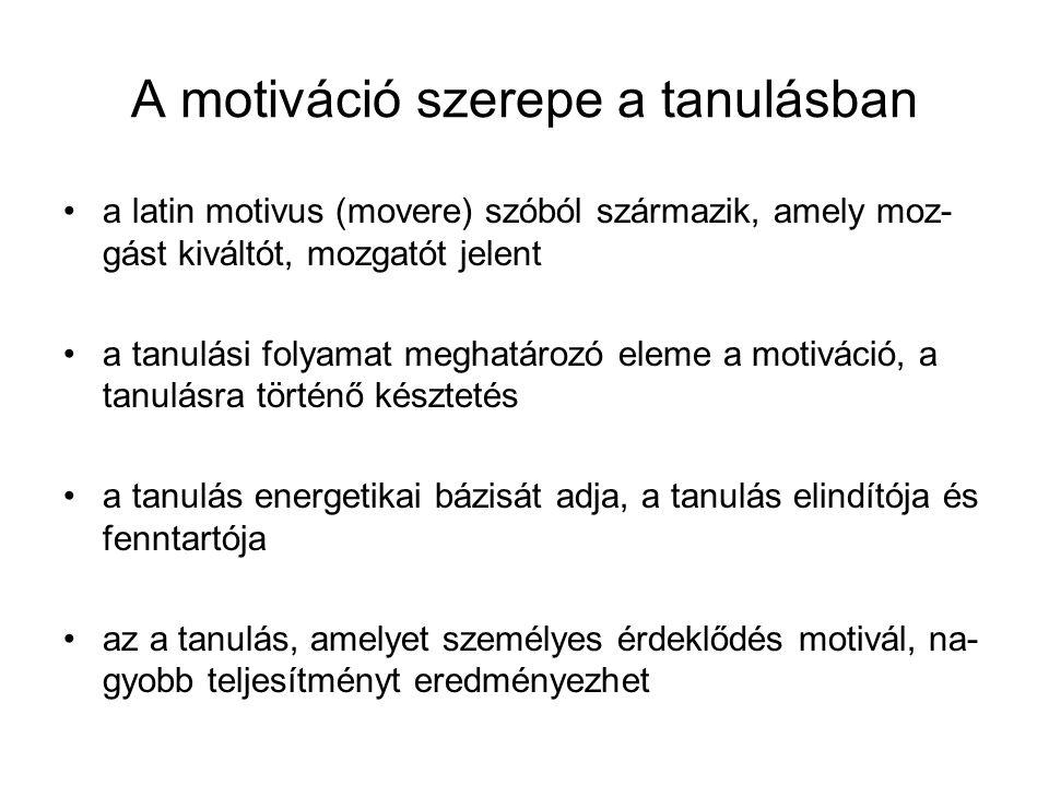 A motiváció szerepe a tanulásban